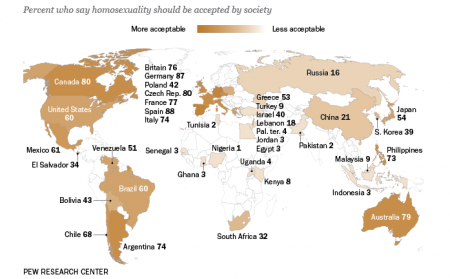 Views of homosexuality in Egypt