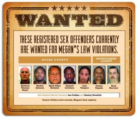 The sex offender registry is not a perfect system