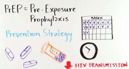 prep whiteboard video 450x240 Party Drugs & Prophecies: Michael Weinsteins Crusade Backfired #removeWeinstein