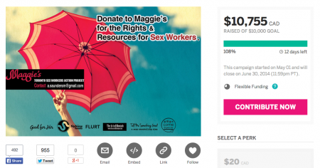 Porn Stars Help Maggie's Toronto Sex Worker Action Project Raise Over $10,000