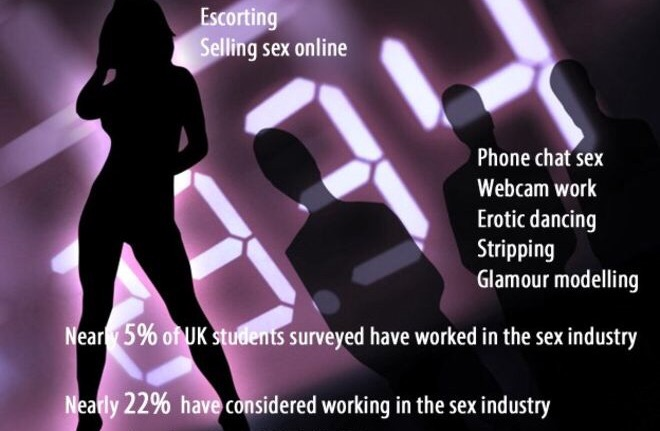 22% of students consider sex work – Swansea University study