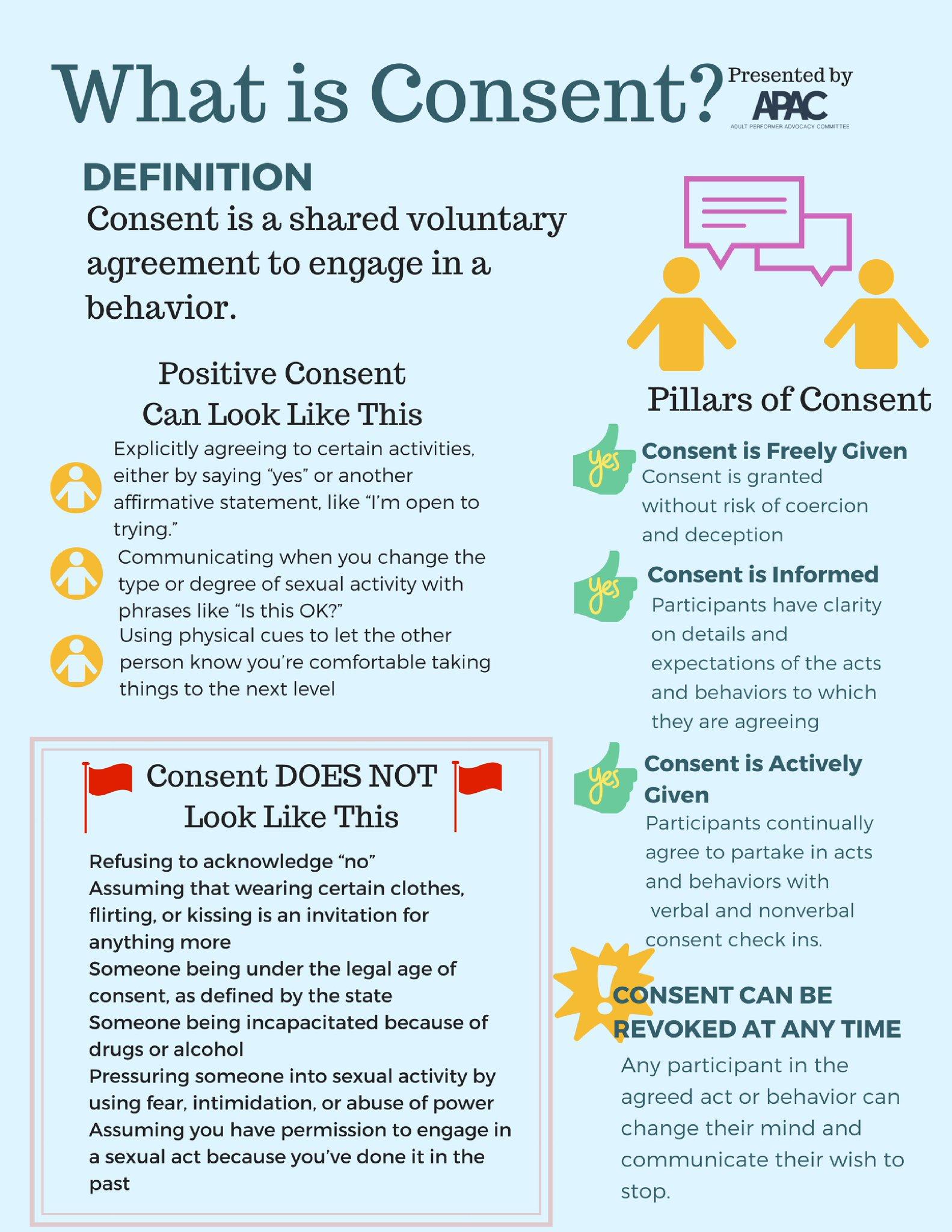 APAC Checklist